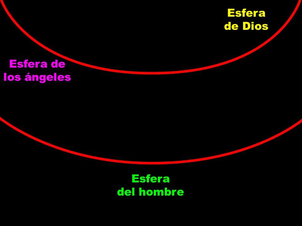 Esfera de Dios Esfera de los ángeles Esfera del hombre