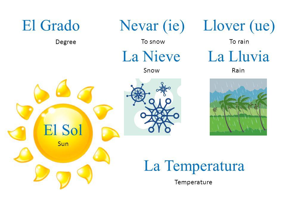 El Grado Nevar (ie) Llover (ue) La Nieve La Lluvia El Sol