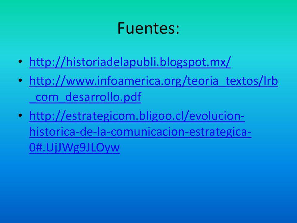 Fuentes: http://historiadelapubli.blogspot.mx/