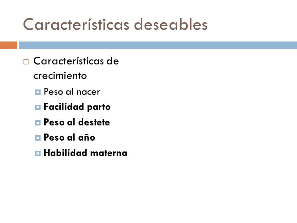 Características deseables