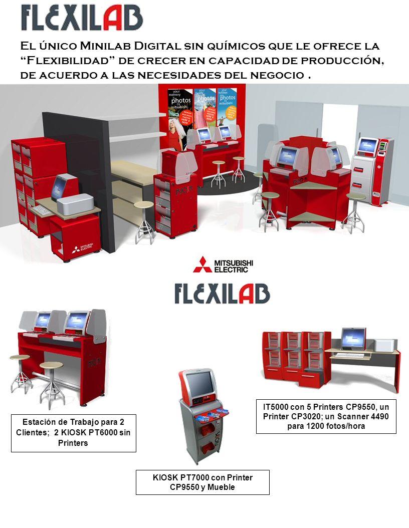 El único Minilab Digital sin químicos que le ofrece la Flexibilidad de crecer en capacidad de producción, de acuerdo a las necesidades del negocio .
