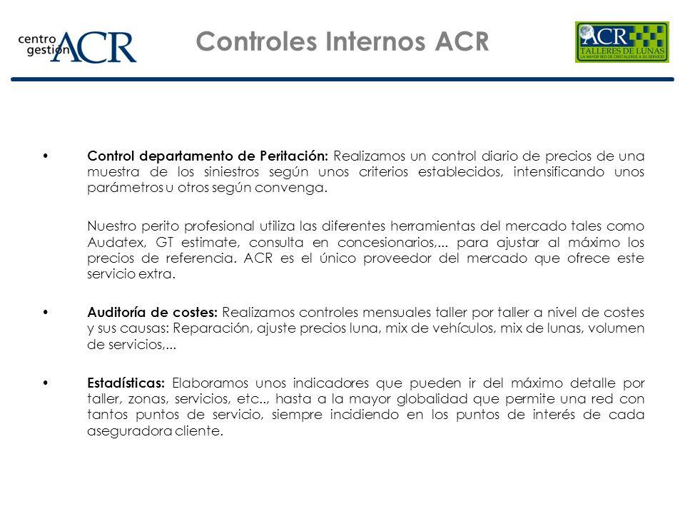 Controles Internos ACR