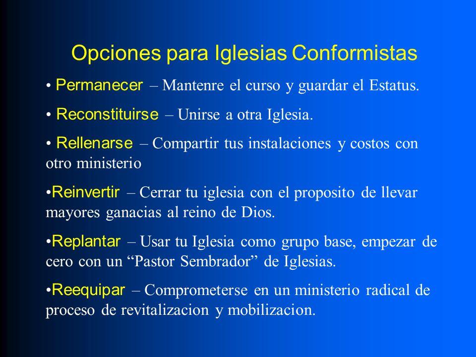Opciones para Iglesias Conformistas