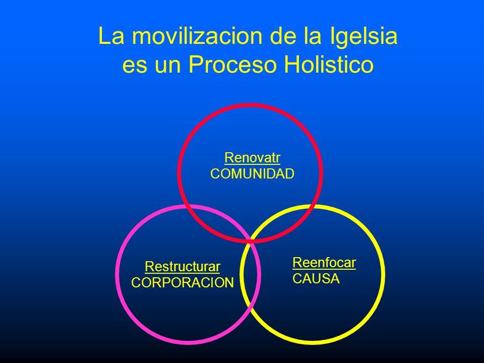 La movilizacion de la Igelsia es un Proceso Holistico