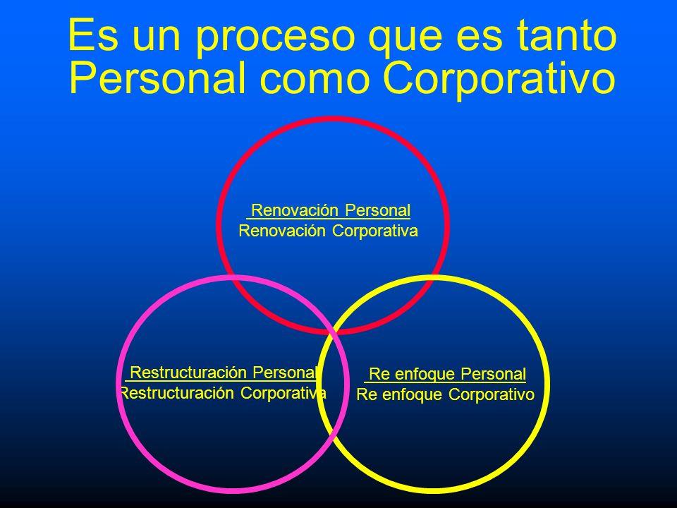 Es un proceso que es tanto Personal como Corporativo