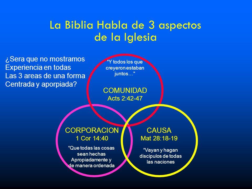 La Biblia Habla de 3 aspectos de la Iglesia