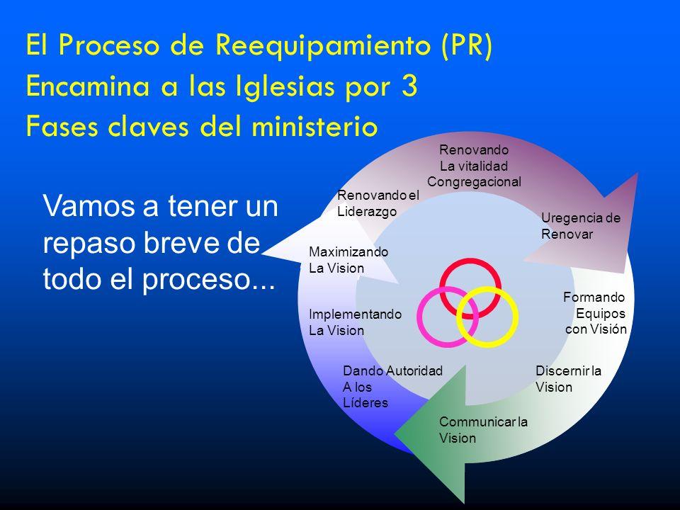 El Proceso de Reequipamiento (PR) Encamina a las Iglesias por 3