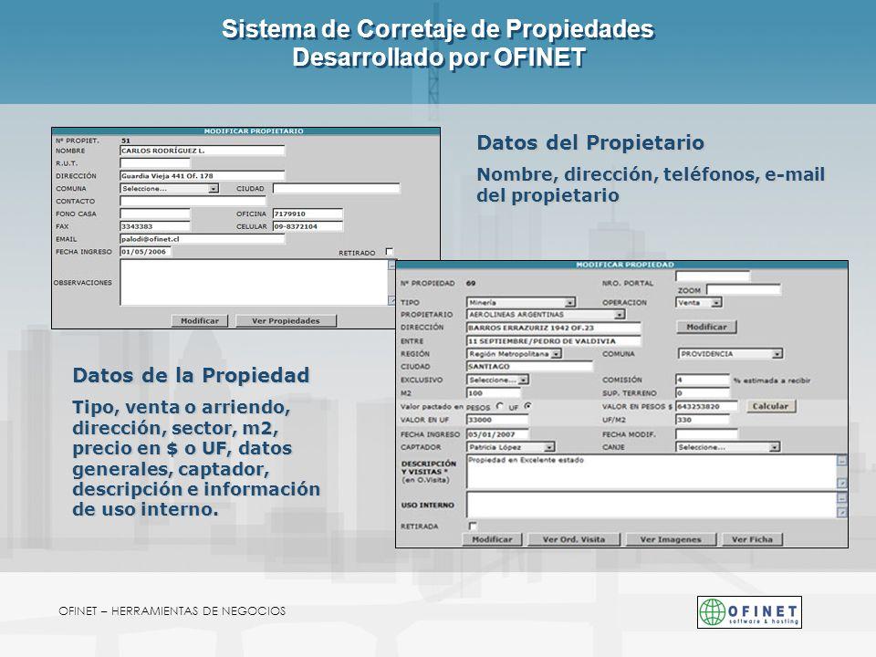Sistema de Corretaje de Propiedades Desarrollado por OFINET