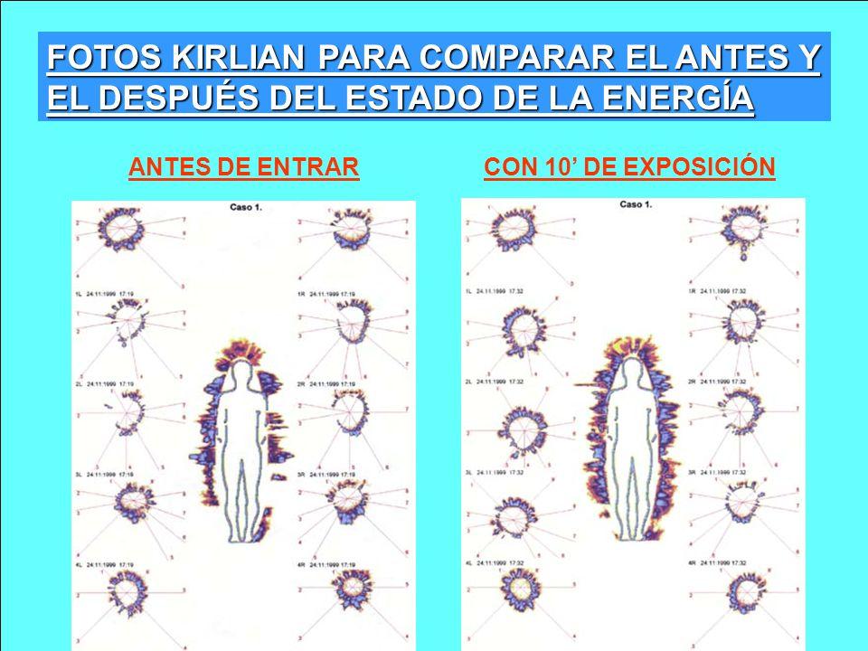 FOTOS KIRLIAN PARA COMPARAR EL ANTES Y EL DESPUÉS DEL ESTADO DE LA ENERGÍA