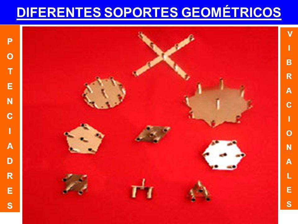 DIFERENTES SOPORTES GEOMÉTRICOS