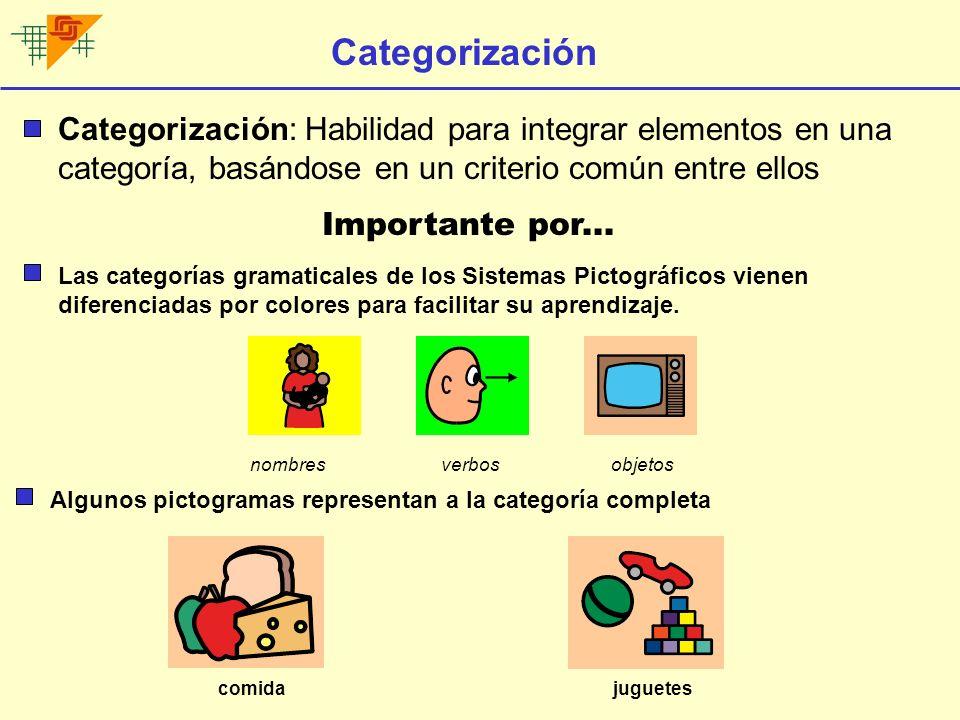 Categorización Categorización: Habilidad para integrar elementos en una categoría, basándose en un criterio común entre ellos.