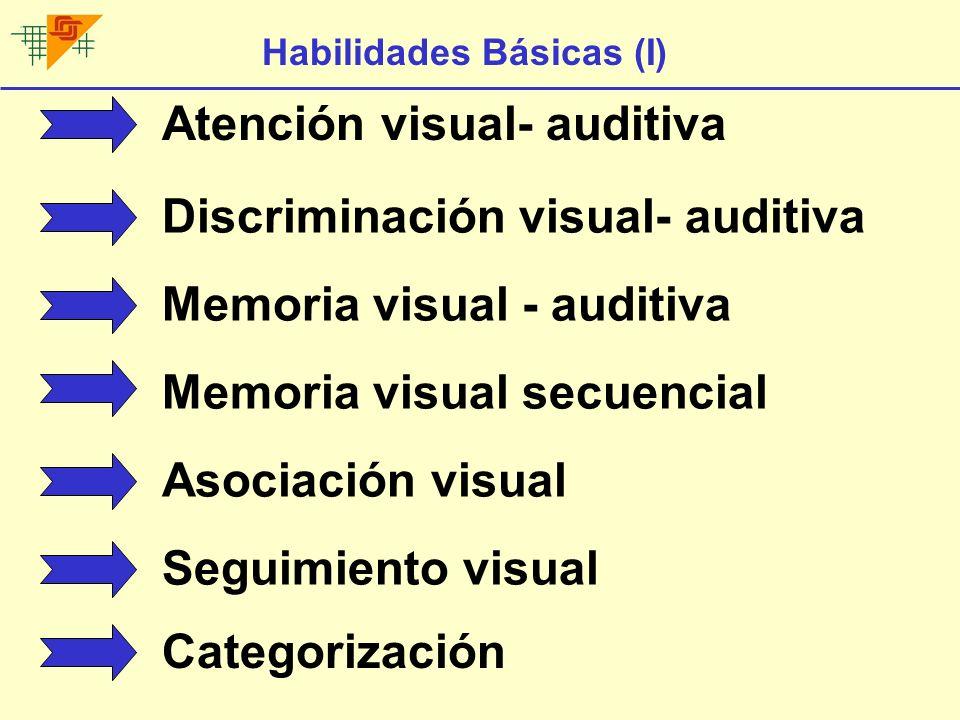 Habilidades Básicas (I)