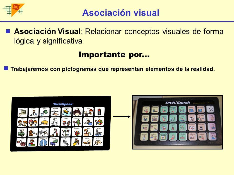 Asociación visual Asociación Visual: Relacionar conceptos visuales de forma lógica y significativa.