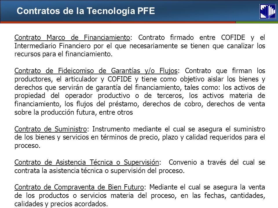 Contratos de la Tecnología PFE