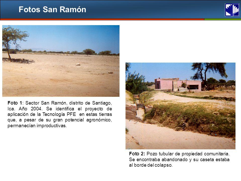 Fotos San Ramón