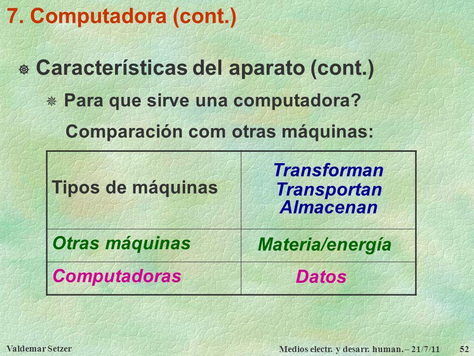 Características del aparato (cont.)