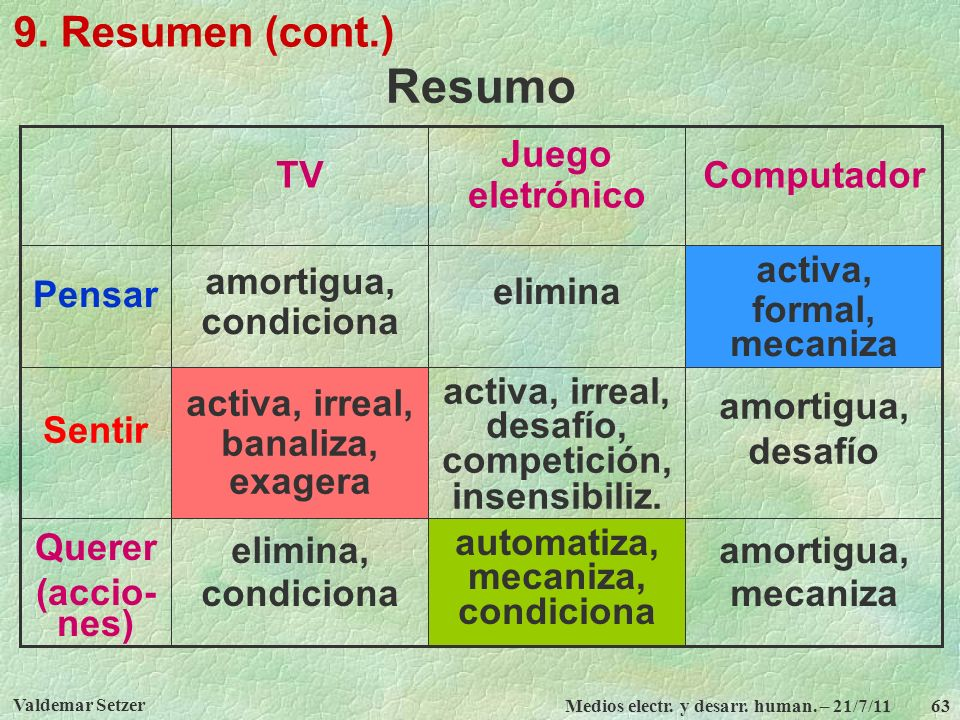 Resumo 9. Resumen (cont.) amortigua, mecaniza automatiza, mecaniza,