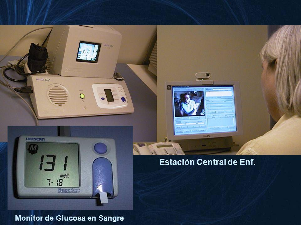 Monitor de Glucosa en Sangre