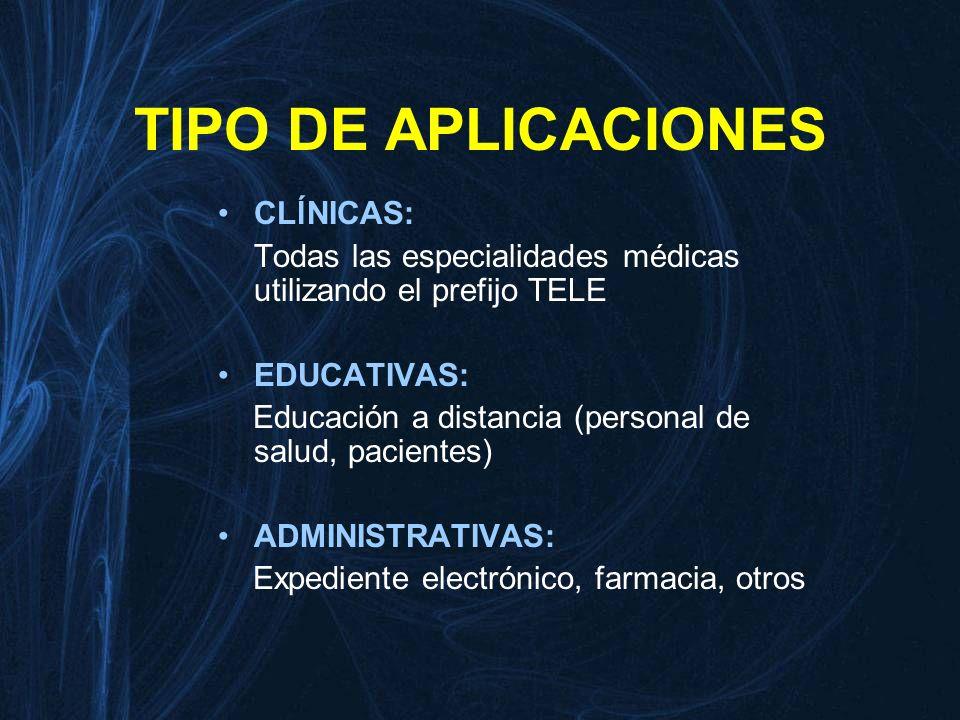 TIPO DE APLICACIONES CLĺNICAS: