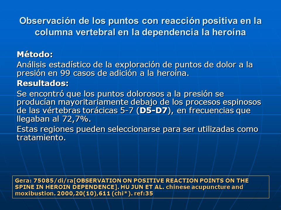 Observación de los puntos con reacción positiva en la columna vertebral en la dependencia la heroína