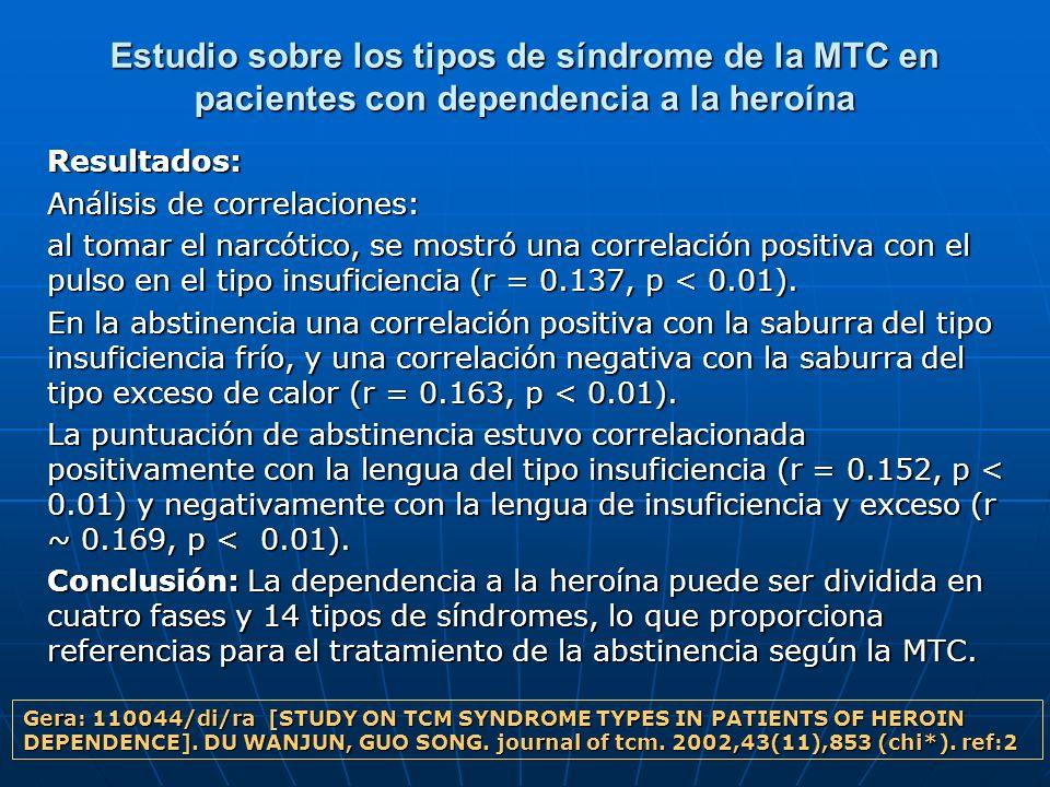 Estudio sobre los tipos de síndrome de la MTC en pacientes con dependencia a la heroína
