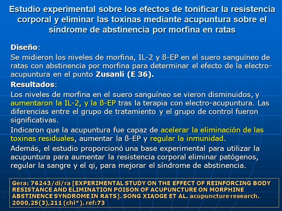 Estudio experimental sobre los efectos de tonificar la resistencia corporal y eliminar las toxinas mediante acupuntura sobre el síndrome de abstinencia por morfina en ratas