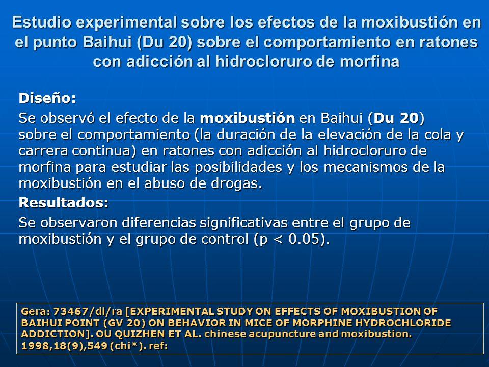 Estudio experimental sobre los efectos de la moxibustión en el punto Baihui (Du 20) sobre el comportamiento en ratones con adicción al hidrocloruro de morfina