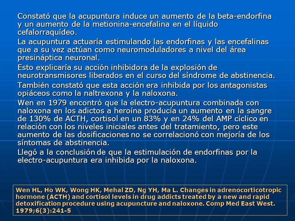 Constató que la acupuntura induce un aumento de la beta‑endorfina y un aumento de la metionina‑encefalina en el líquido cefalorraquídeo.