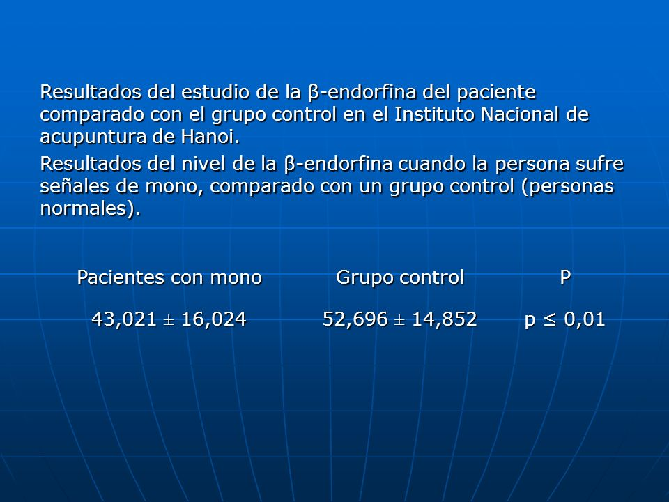 Resultados del estudio de la β-endorfina del paciente comparado con el grupo control en el Instituto Nacional de acupuntura de Hanoi.