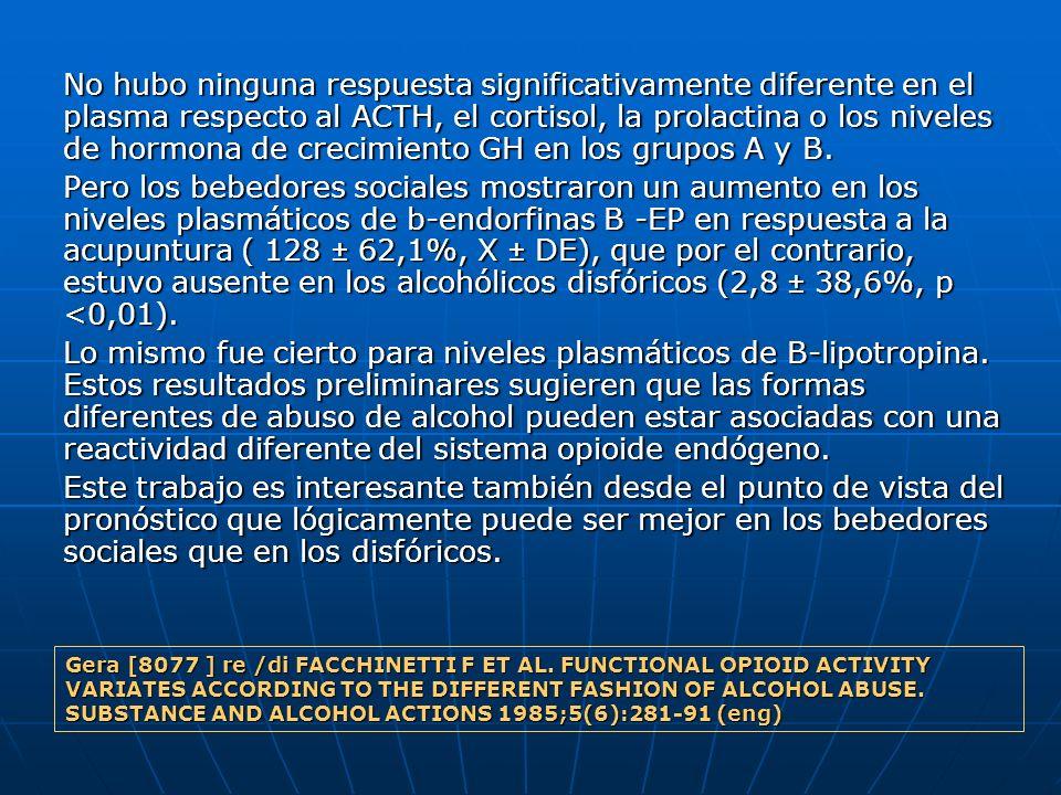 No hubo ninguna respuesta significativamente diferente en el plasma respecto al ACTH, el cortisol, la prolactina o los niveles de hormona de crecimiento GH en los grupos A y B.