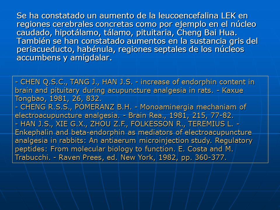 Se ha constatado un aumento de la leucoencefalina LEK en regiones cerebrales concretas como por ejemplo en el núcleo caudado, hipotálamo, tálamo, pituitaria, Cheng Bai Hua. También se han constatado aumentos en la sustancia gris del periacueducto, habénula, regiones septales de los núcleos accumbens y amígdalar.