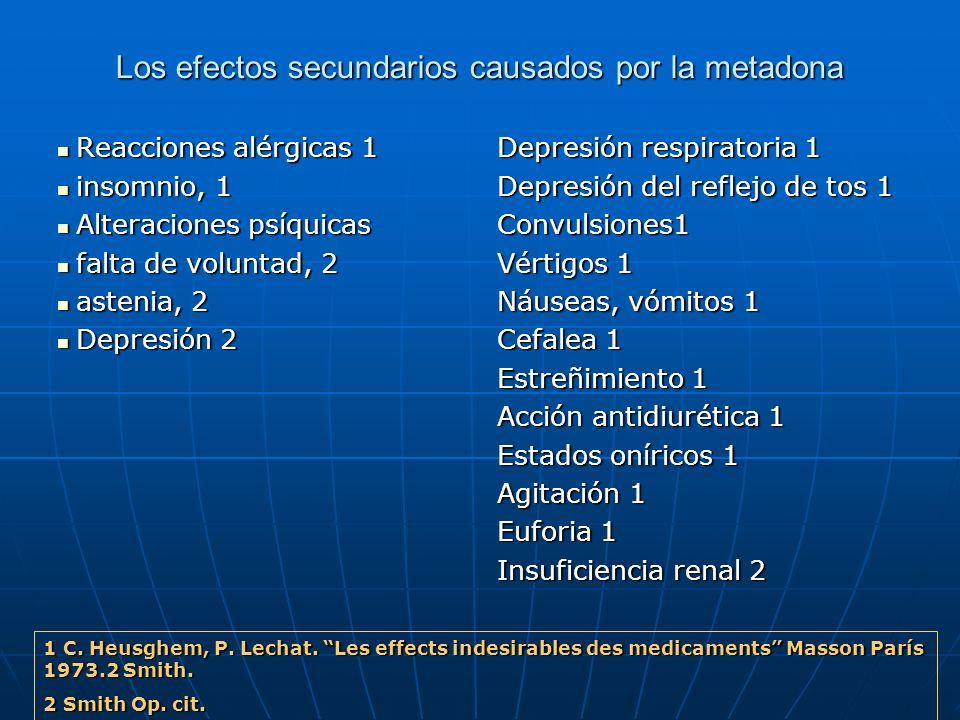 Los efectos secundarios causados por la metadona