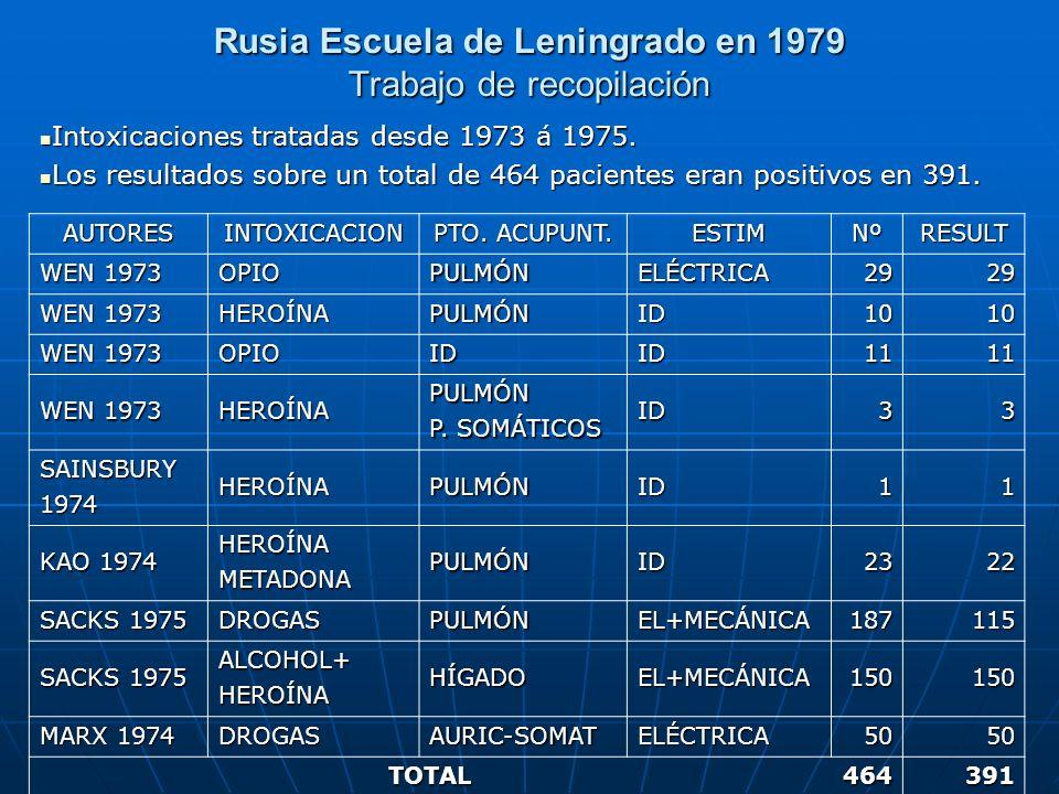 Rusia Escuela de Leningrado en 1979 Trabajo de recopilación