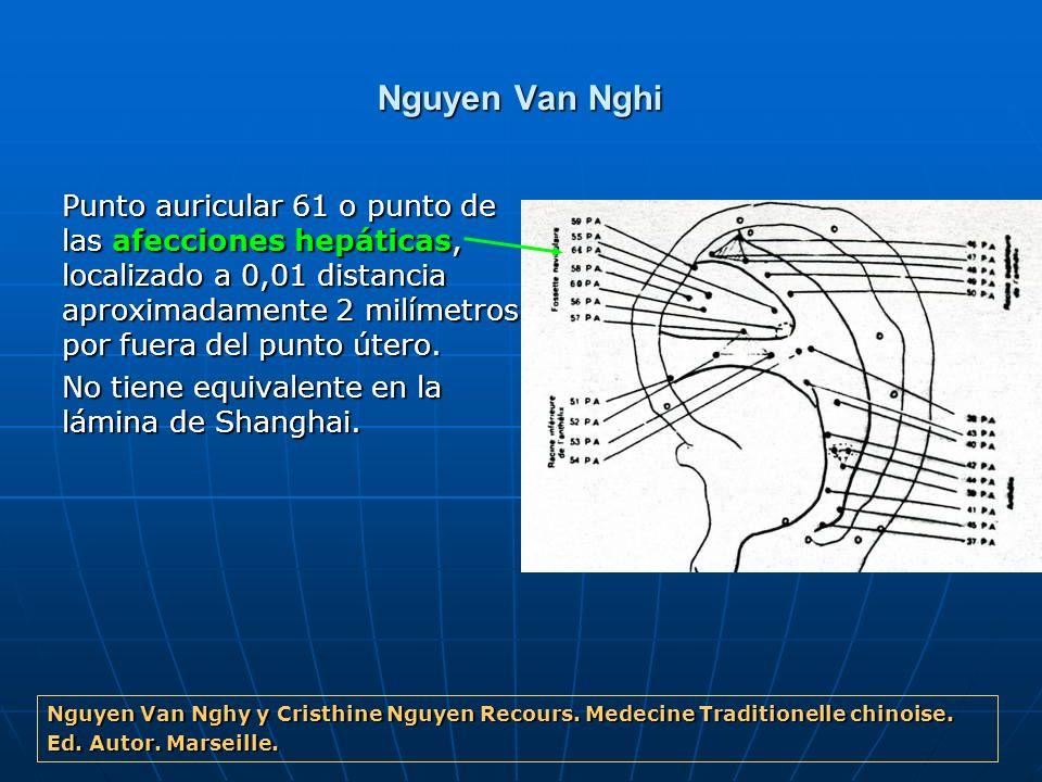 Nguyen Van Nghi