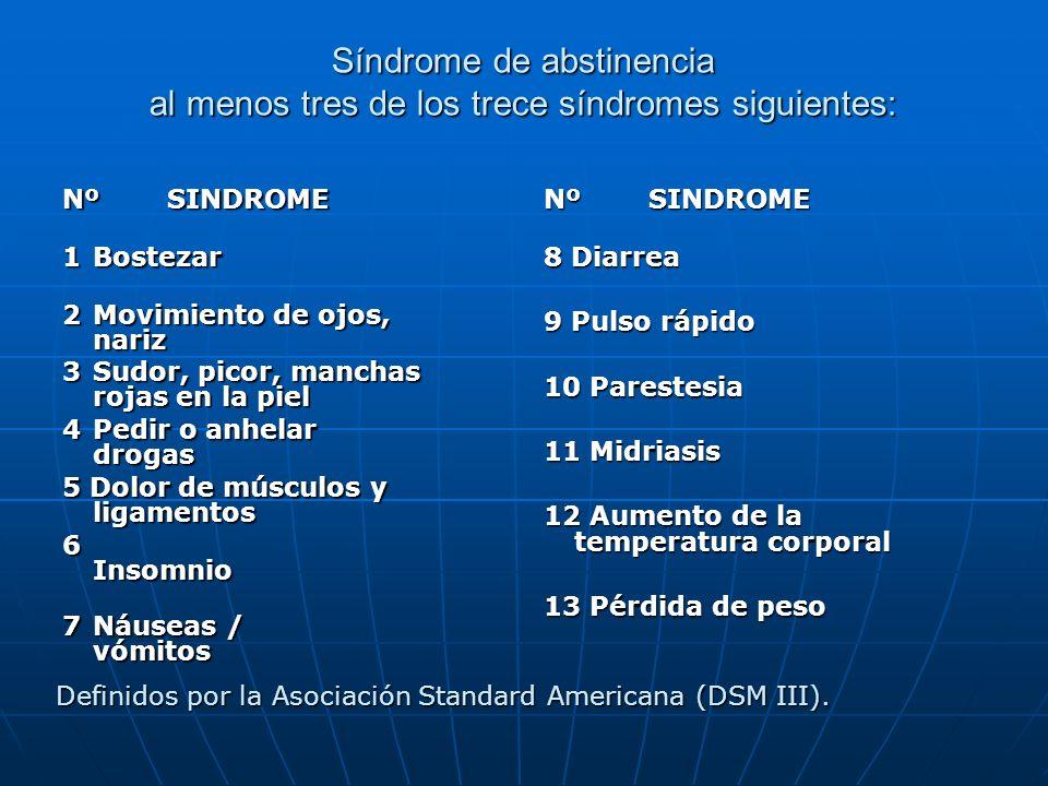 Síndrome de abstinencia al menos tres de los trece síndromes siguientes: