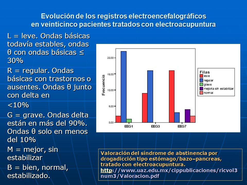 M = mejor, sin estabilizar B = bien, normal, estabilizado.