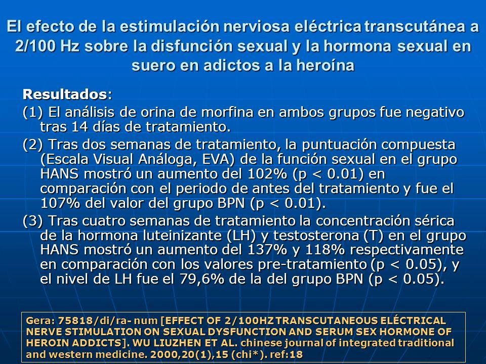 El efecto de la estimulación nerviosa eléctrica transcutánea a 2/100 Hz sobre la disfunción sexual y la hormona sexual en suero en adictos a la heroína