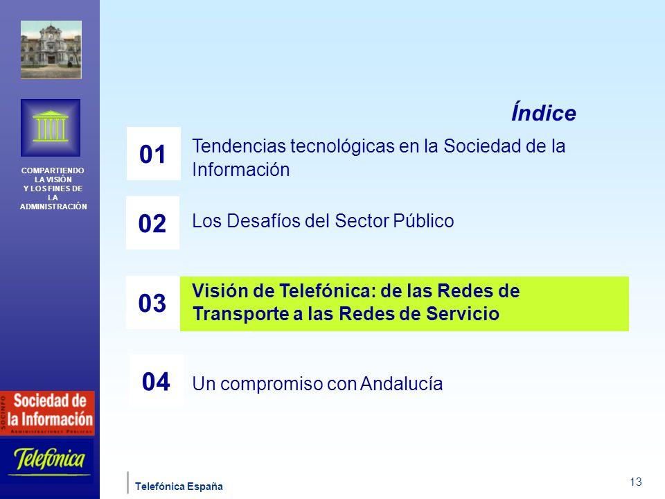 Índice Tendencias tecnológicas en la Sociedad de la Información. Los Desafíos del Sector Público.