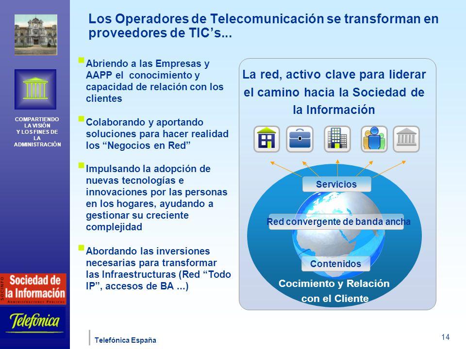 Red convergente de banda ancha