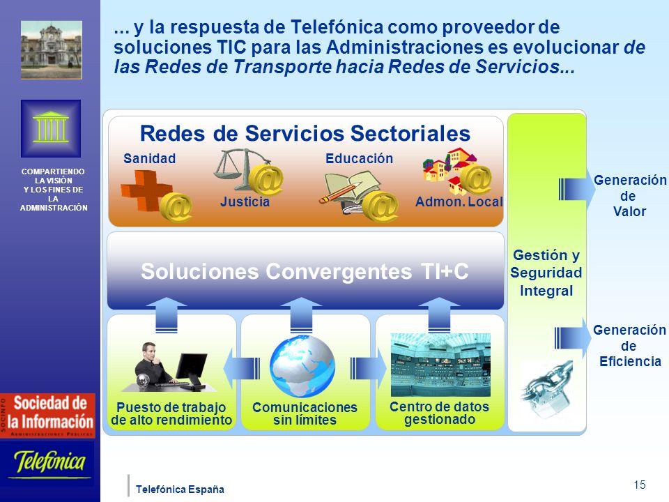 Redes de Servicios Sectoriales Soluciones Convergentes TI+C