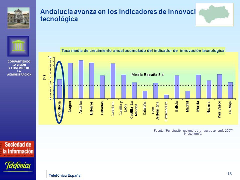 Fuente: Penetración regional de la nueva economía 2007