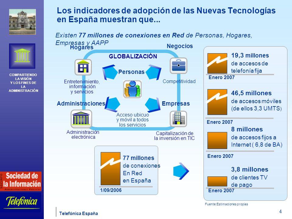 Los indicadores de adopción de las Nuevas Tecnologías en España muestran que...