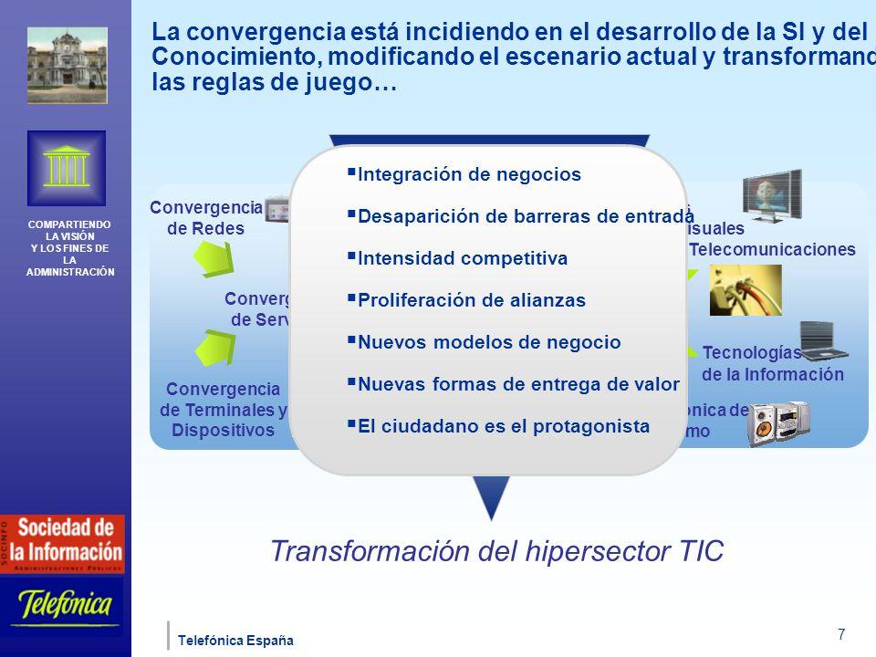 Convergencia de Servicios de Terminales y Dispositivos