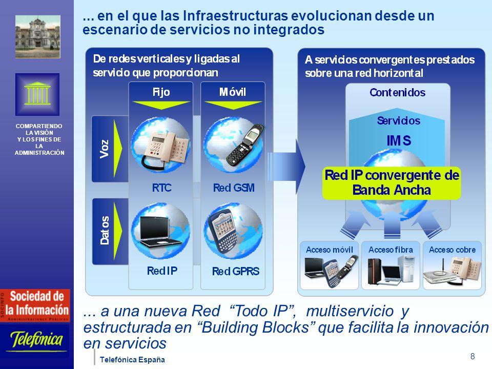 ... en el que las Infraestructuras evolucionan desde un escenario de servicios no integrados