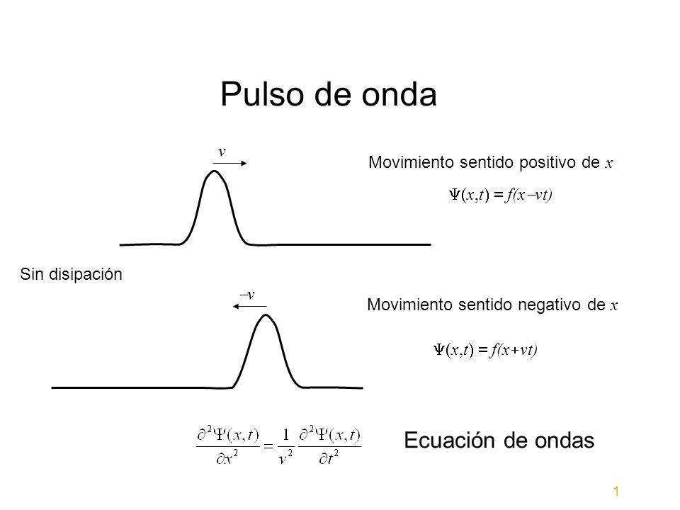 Pulso de onda Ecuación de ondas v Movimiento sentido positivo de x