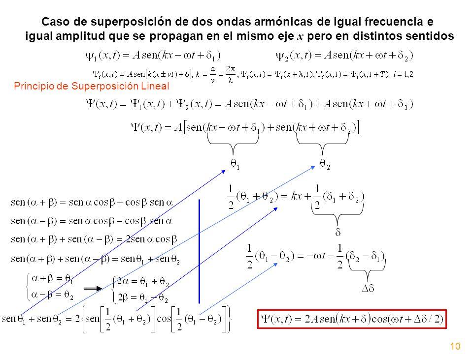 Caso de superposición de dos ondas armónicas de igual frecuencia e