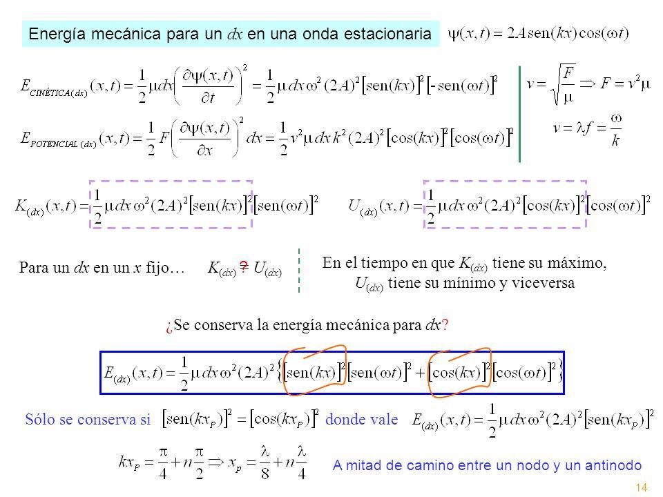 Energía mecánica para un dx en una onda estacionaria