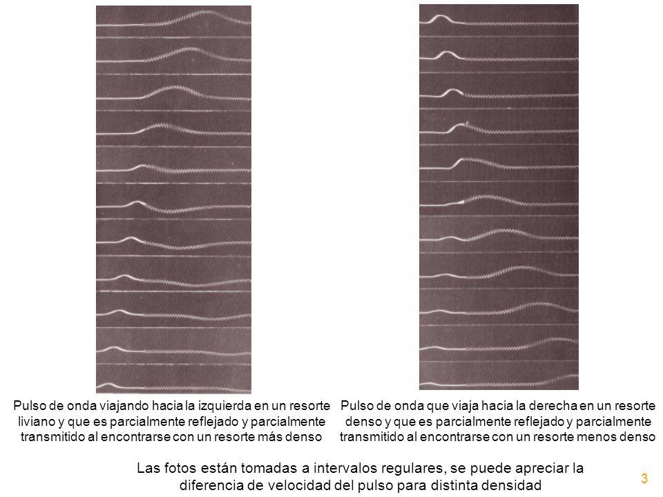 Pulso de onda viajando hacia la izquierda en un resorte liviano y que es parcialmente reflejado y parcialmente transmitido al encontrarse con un resorte más denso