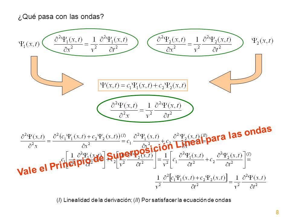 Vale el Principio de Superposición Lineal para las ondas