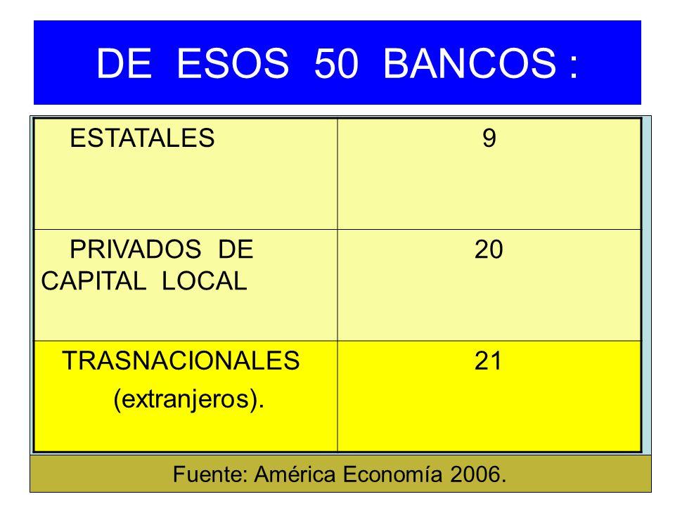 Fuente: América Economía 2006.